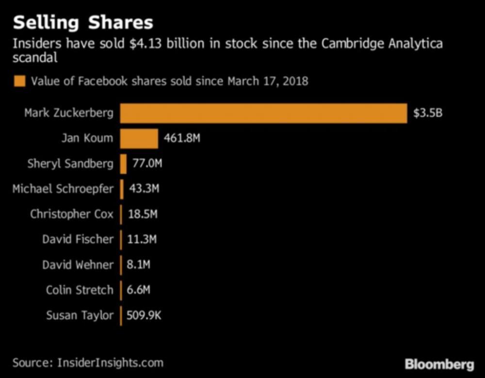 Data is the new Oil - Global Macro Capital